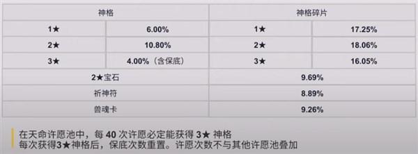 中国版ガチャ確率