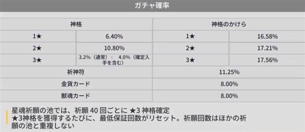 日本版ガチャ確率